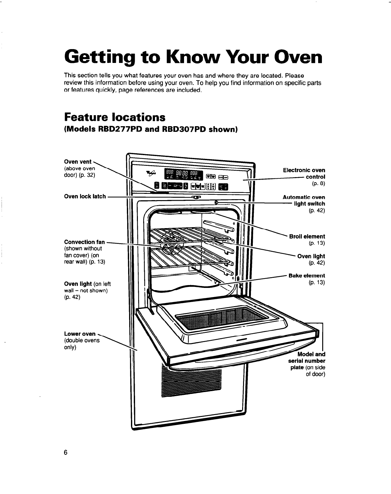 Page 6 of Whirlpool Convection Oven RBD277PD User Guide