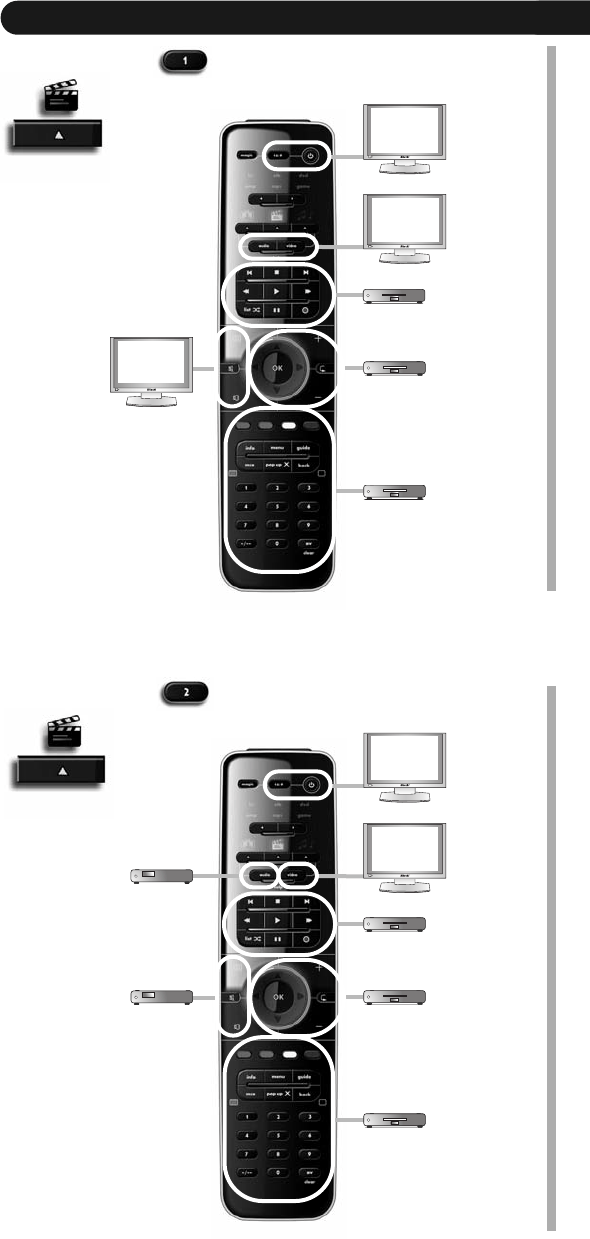 Page 8 of One for All Universal Remote URC-7960 User Guide