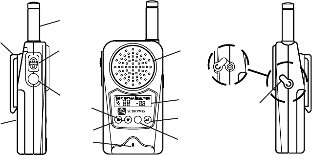 Page 2 of Audiovox Two-Way Radio FR-1438-2 User Guide