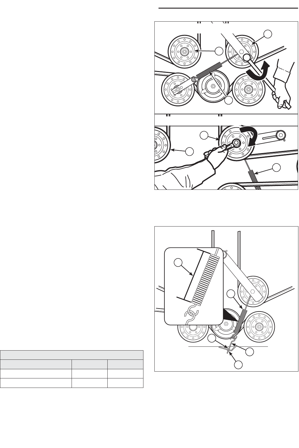Page 48 of Ferris Industries Lawn Mower IS5100Z User Guide