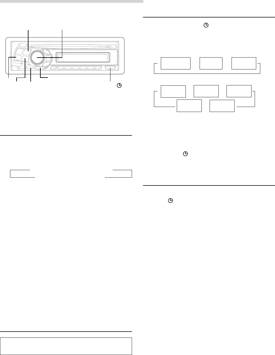 Page 8 of Alpine CD Player CDA-9827 User Guide
