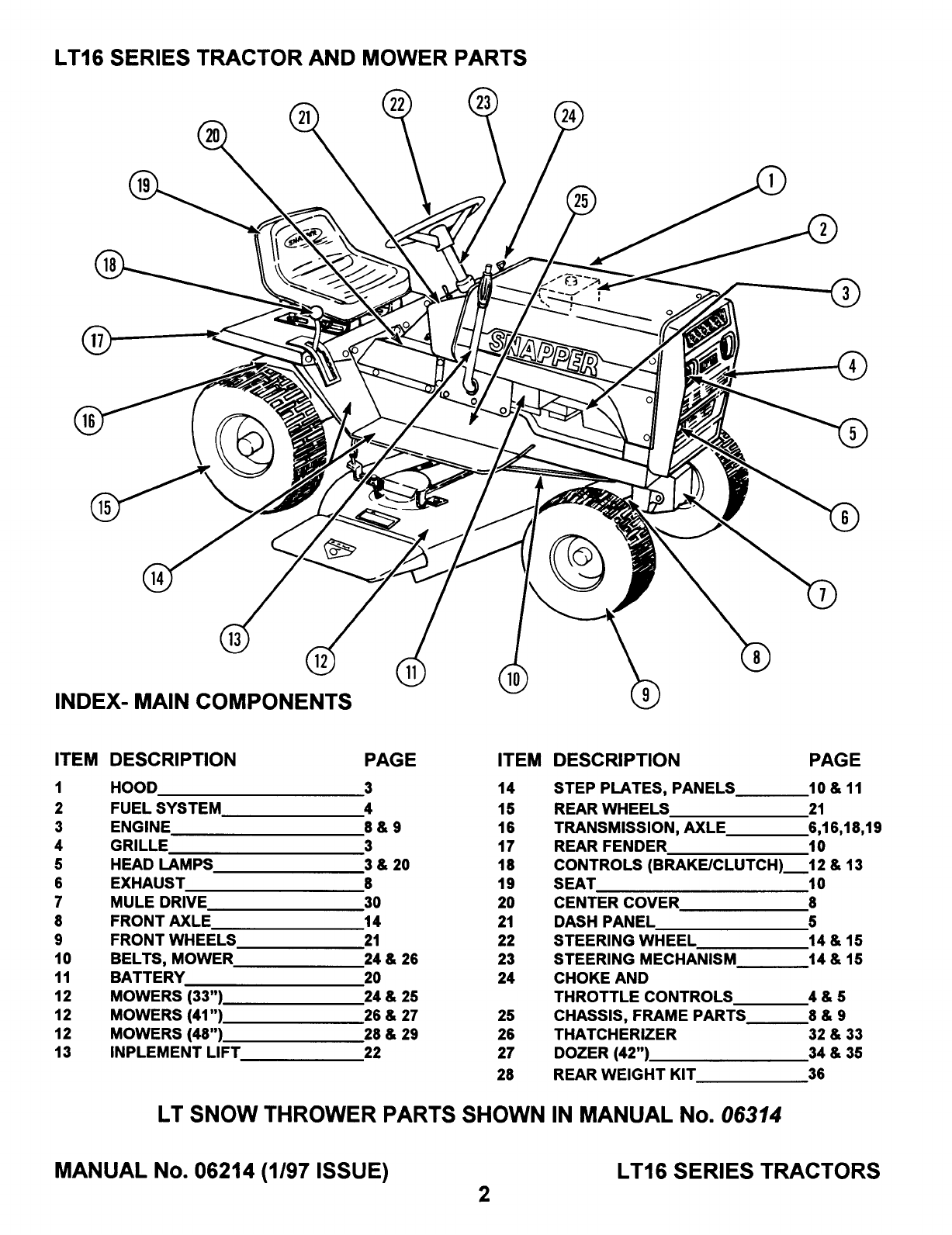 Page 2 of Snapper Lawn Mower LT16 Series 1 User Guide