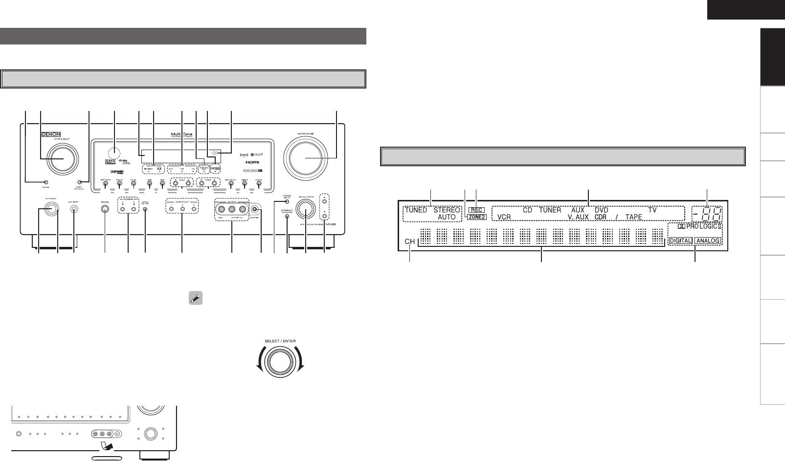 Page 7 of Denon Stereo Receiver AVR-688 User Guide