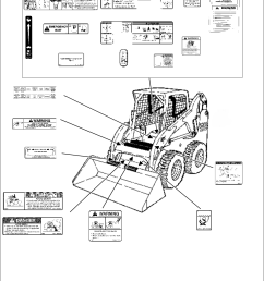bobcat fuse box location wiring diagram showbobcat fuse box location wiring diagram bobcat 753 fuse box [ 1066 x 1298 Pixel ]