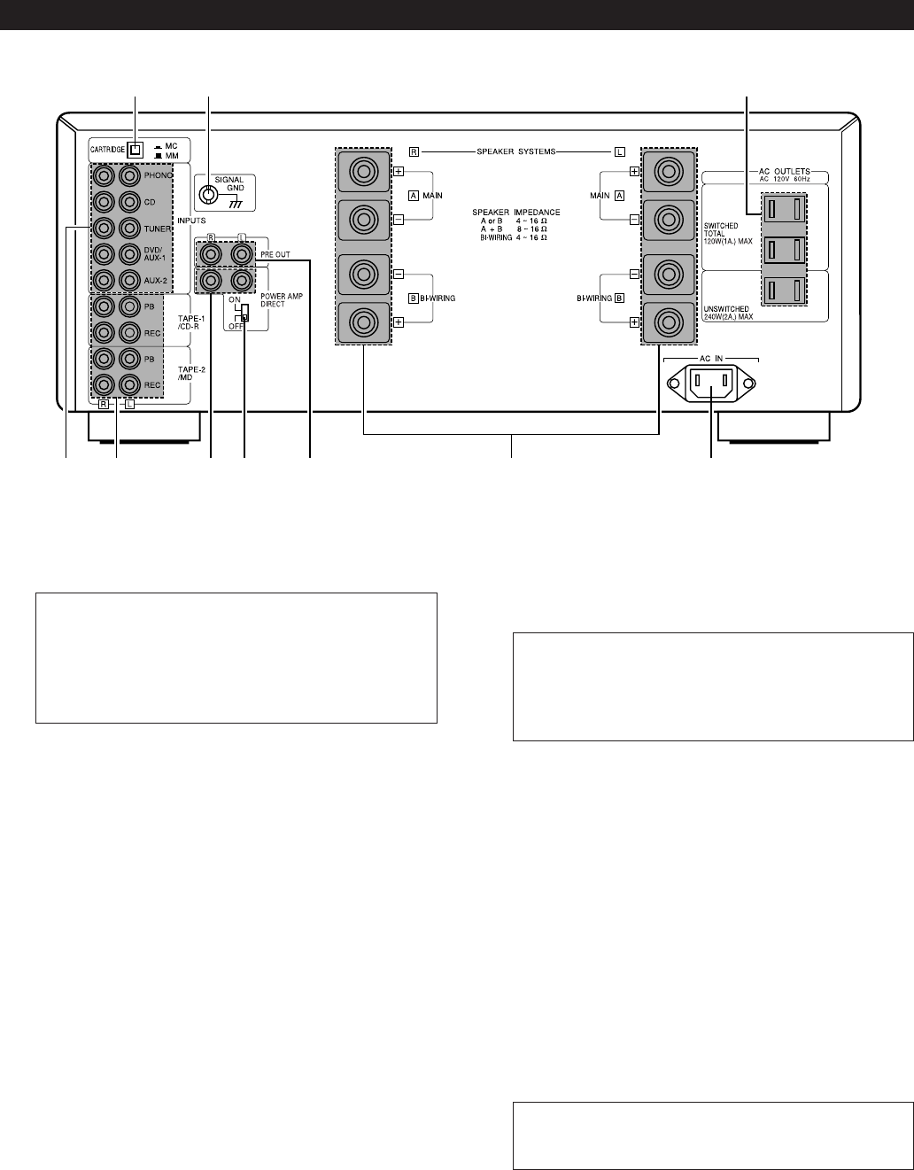 Page 6 of Denon Stereo Amplifier PMA-2000IVR User Guide