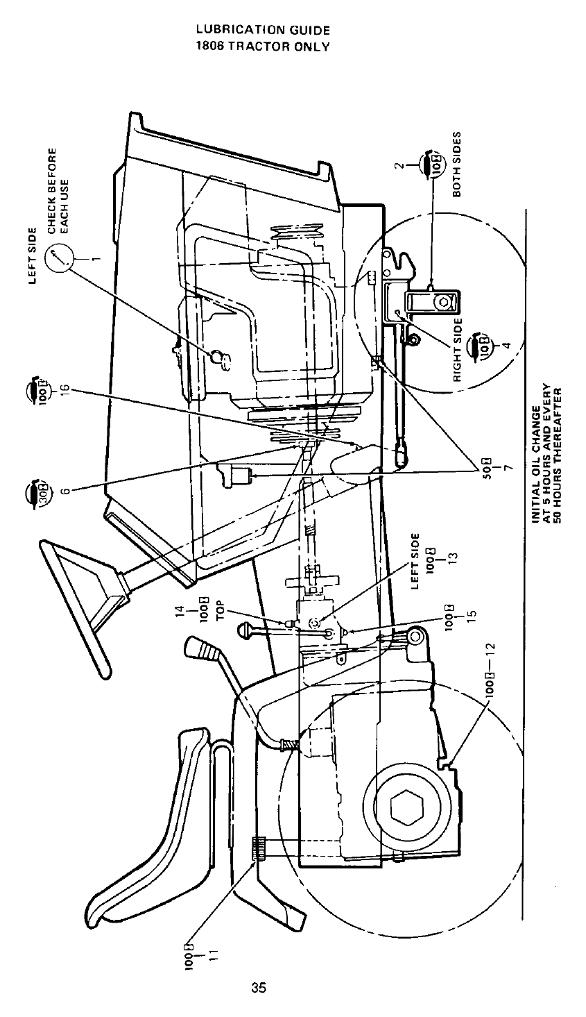 Page 35 of Cub Cadet Lawn Mower 1811 User Guide