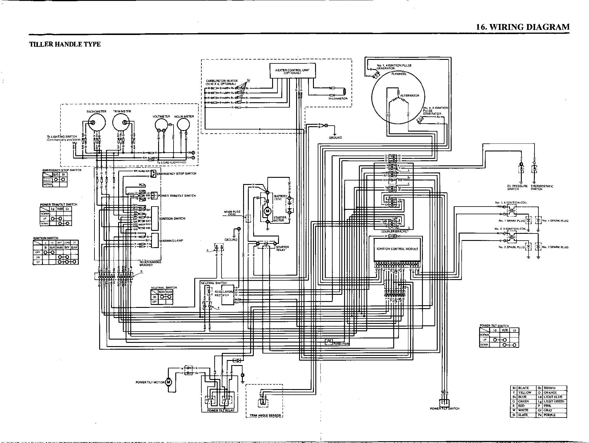 Honda Outboard Wiring Diagram : 29 Wiring Diagram Images