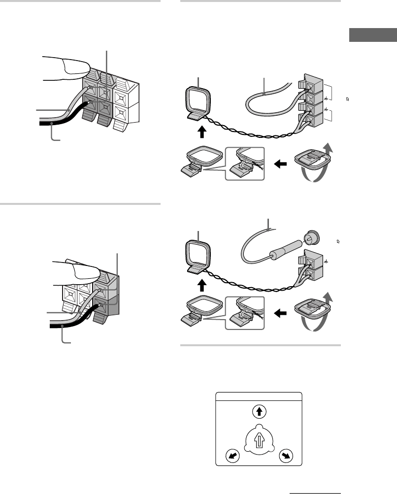 Page 5 of Sony Stereo System MHC-ZX30AV User Guide