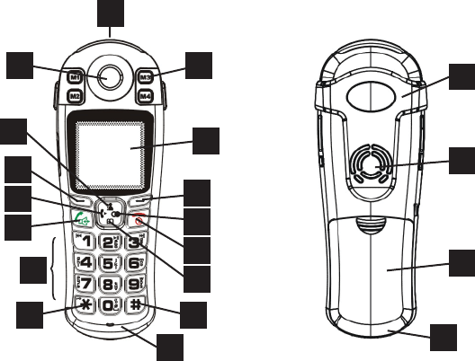 Page 7 of ClearSounds Telephone A600 User Guide