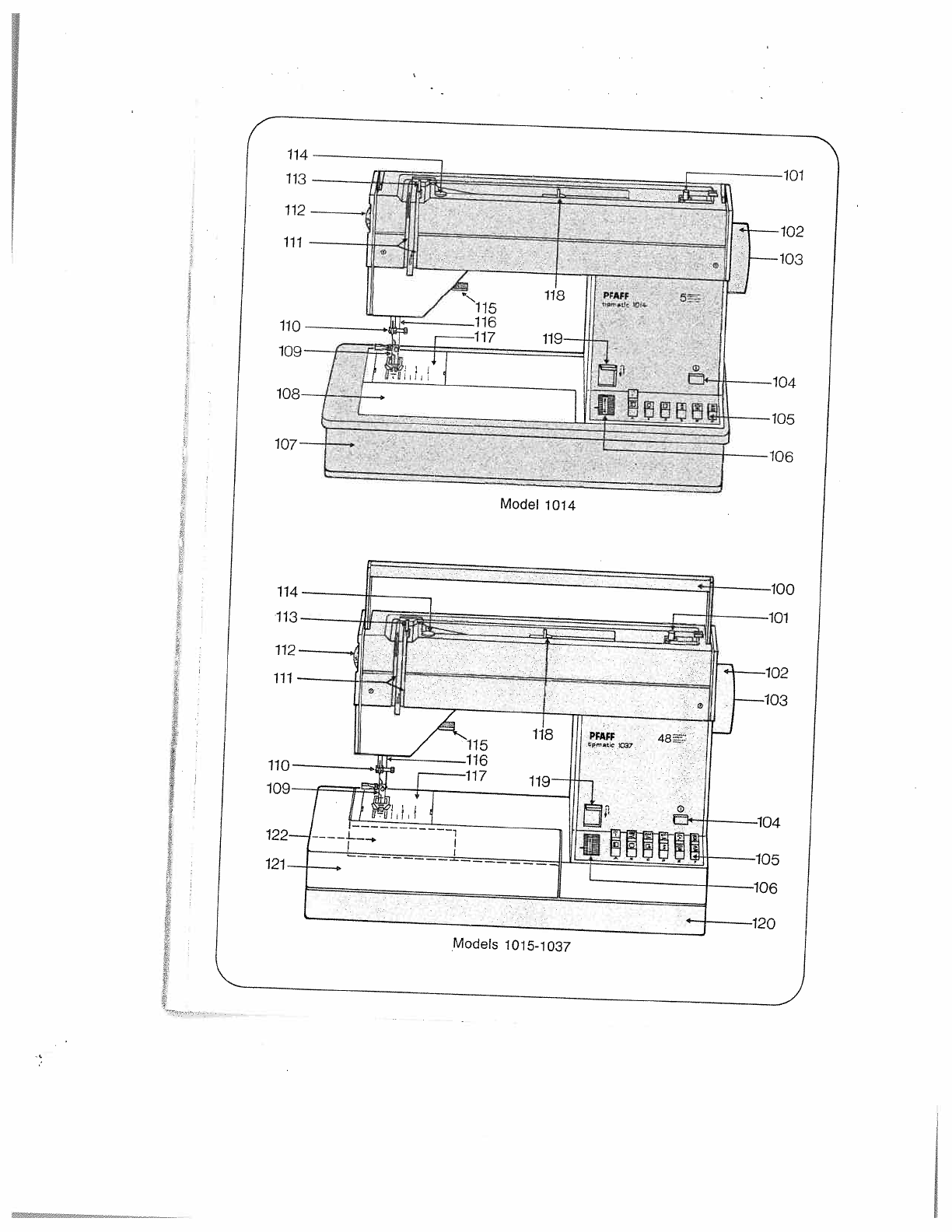 Page 3 of Pfaff Sewing Machine 1014 User Guide