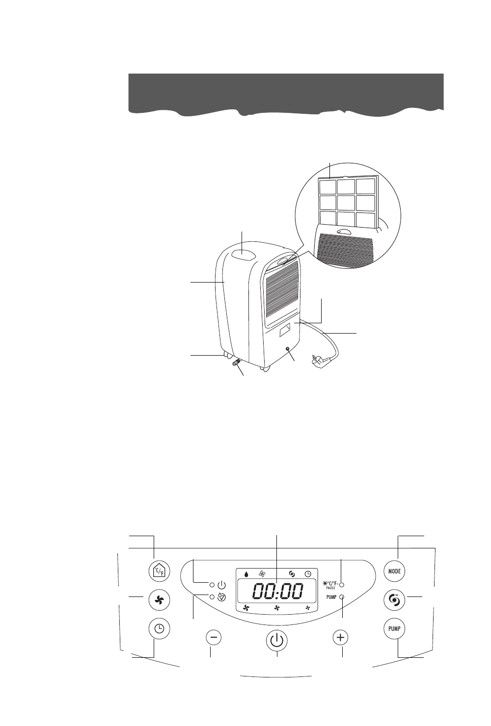 Page 2 of DeLonghi Dehumidifier DE 500P User Guide