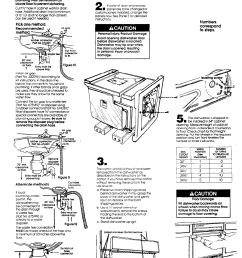 roper dishwasher dishwasher user manual [ 1016 x 1598 Pixel ]