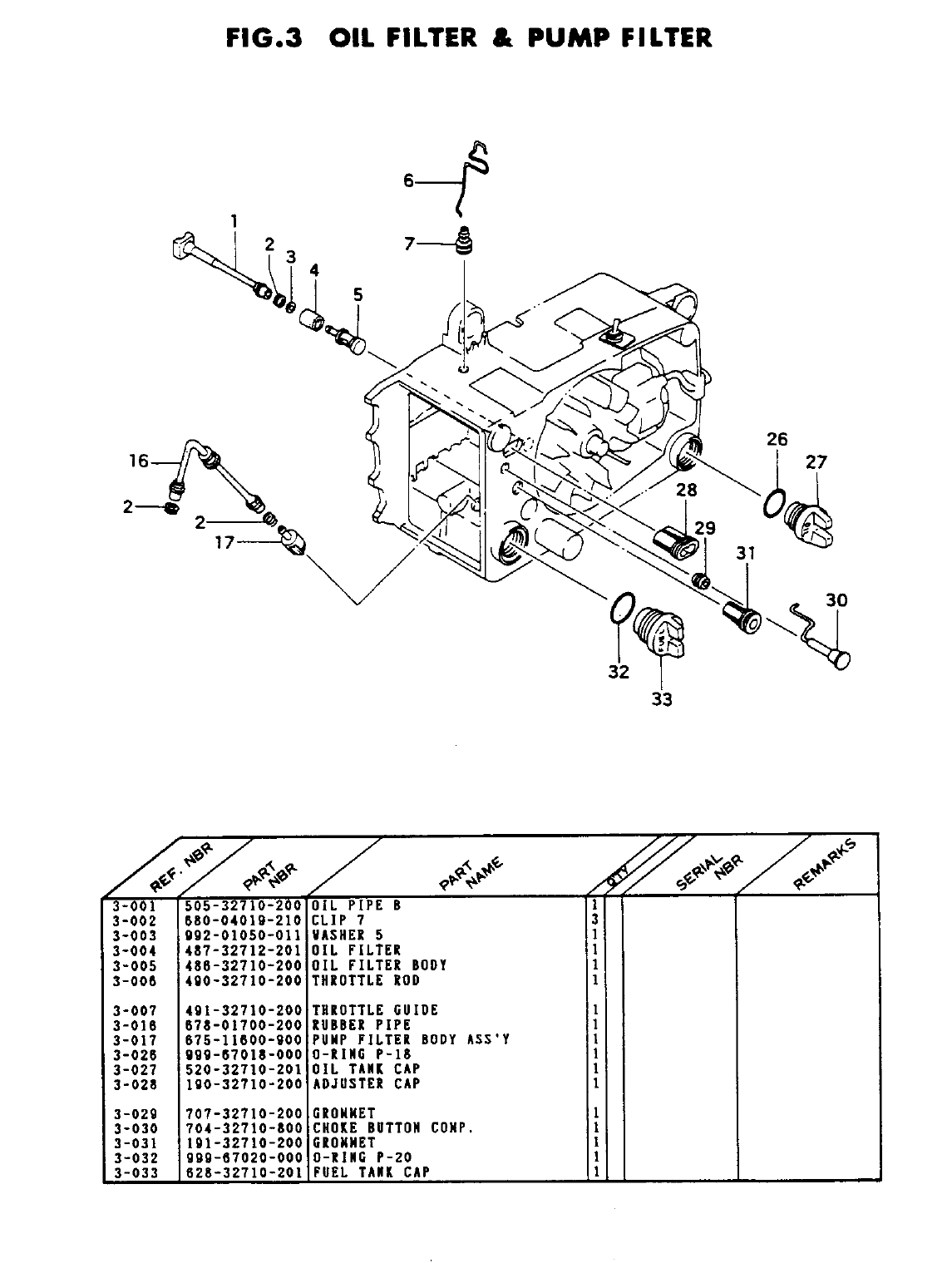 Page 6 of Tanaka Chainsaw ECS-320 User Guide