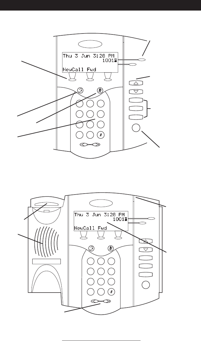 Page 5 of Polycom Telephone 300/301 User Guide