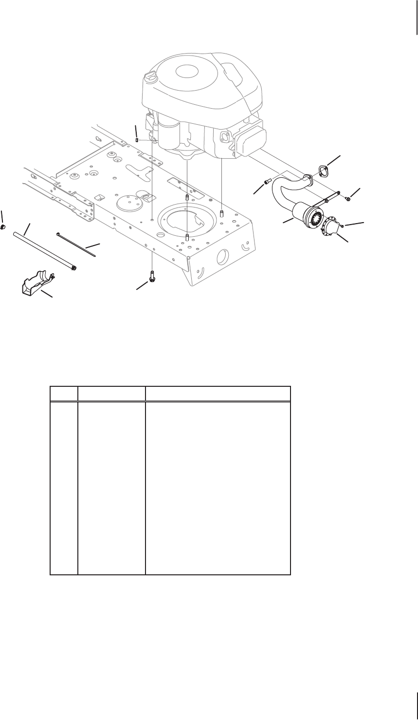 Page 27 of MTD Lawn Mower Series 700 User Guide