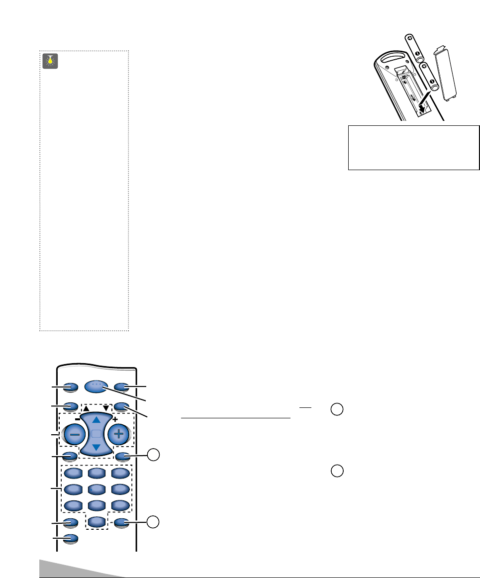 Page 6 of Sanyo CRT Television DS13330, DS19330, DS25320