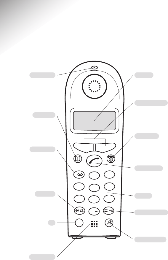 Page 3 of BT Cordless Telephone 4000 Classic User Guide