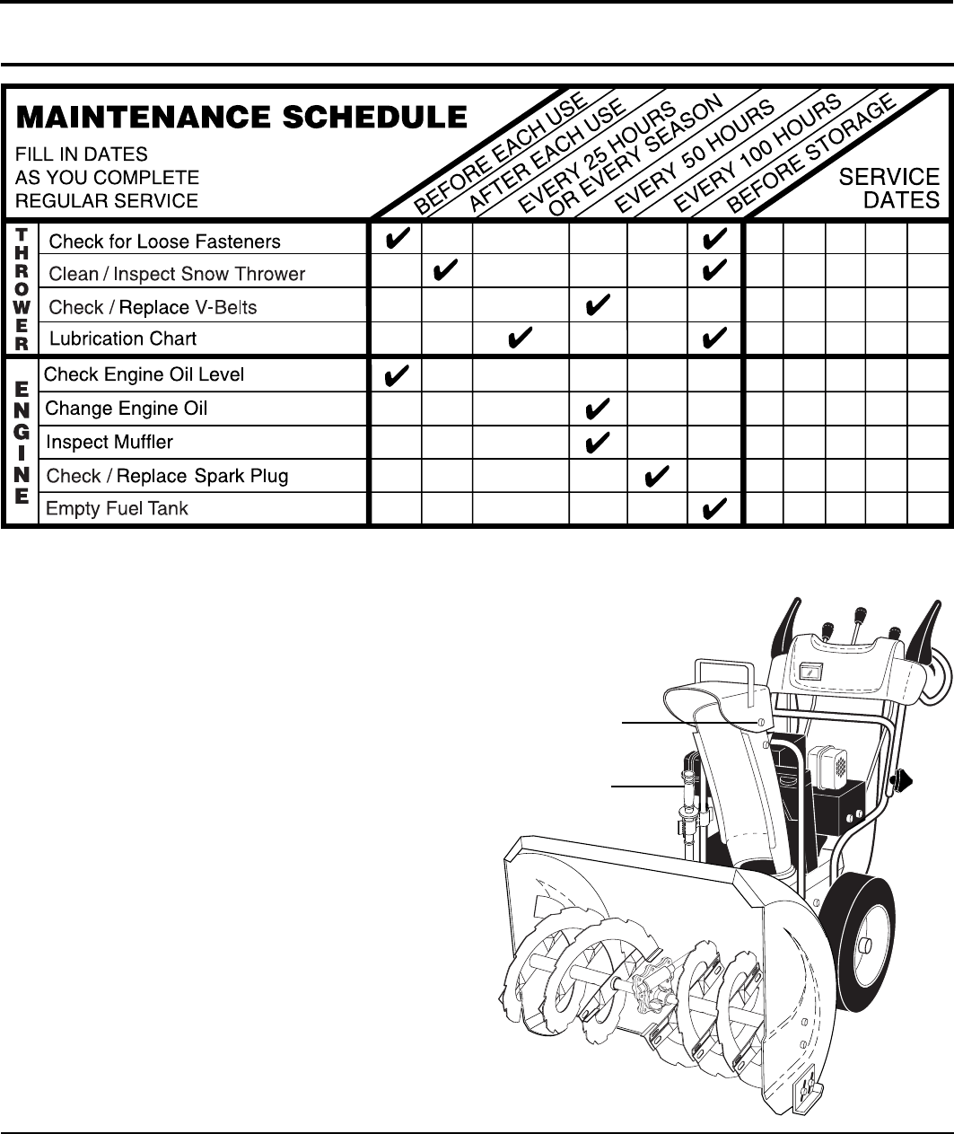 Page 14 of Husqvarna Snow Blower 10527STE User Guide