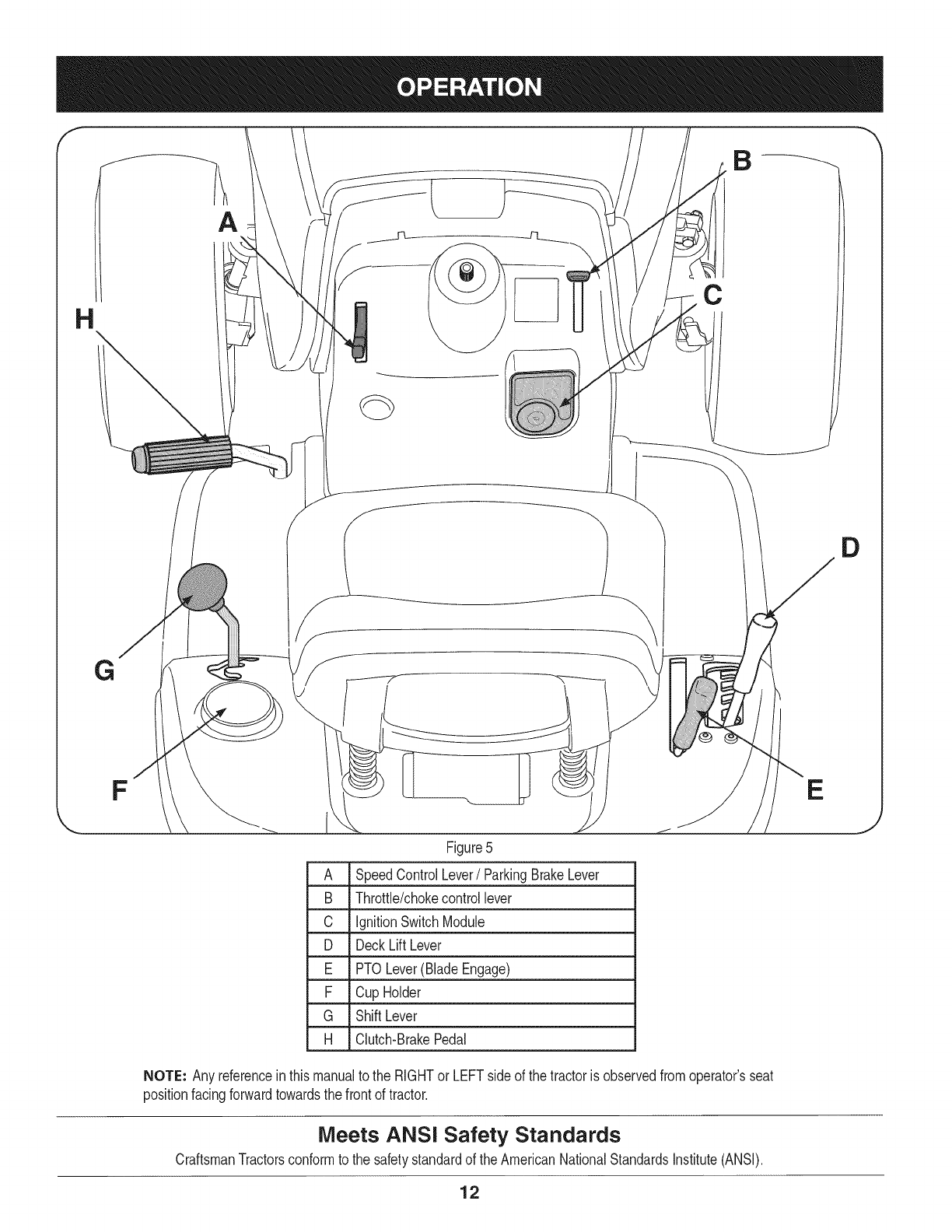 Page 12 of Craftsman Lawn Mower 28911 User Guide