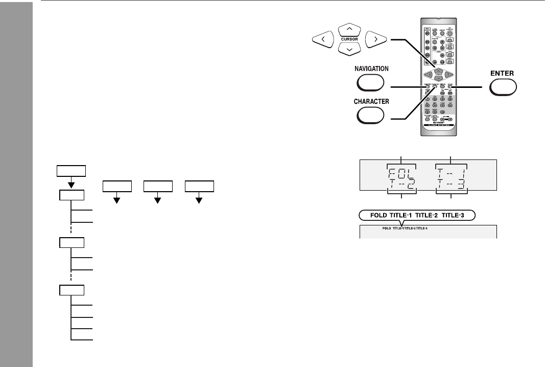 Page 24 of Sharp Home Theater System CD-SW200 User Guide