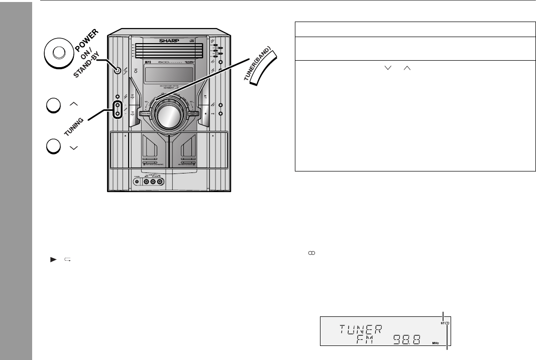 Page 28 of Sharp Home Theater System CD-SW200 User Guide
