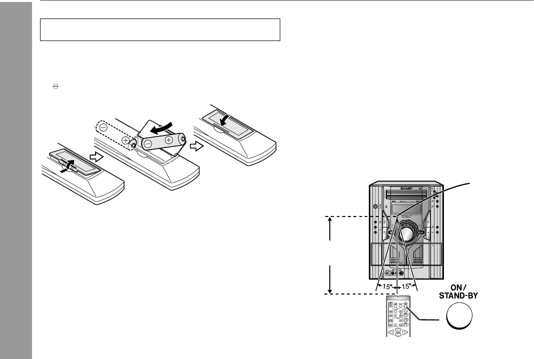 Page 14 of Sharp Home Theater System CD-SW200 User Guide
