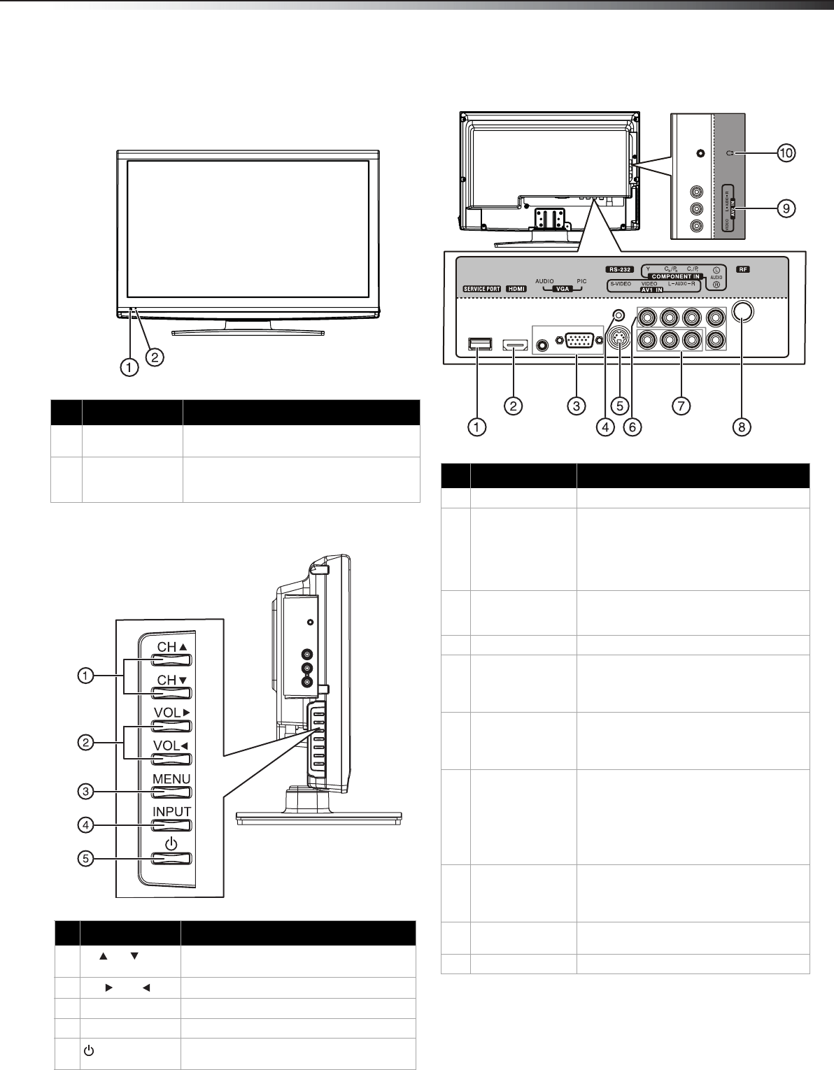 Page 8 of Dynex Flat Panel Television DX-L19-10A User