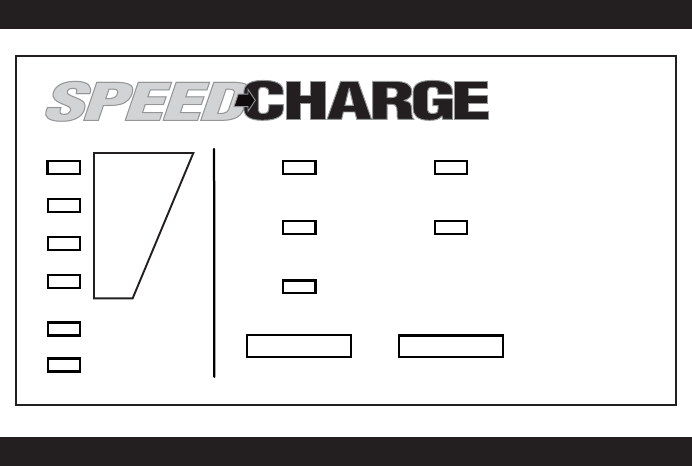 Page 8 of Schumacher Battery Charger 600A User Guide
