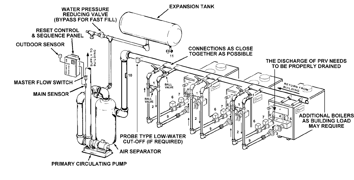 Page 16 of A.O. Smith Water Heater 1000 User Guide