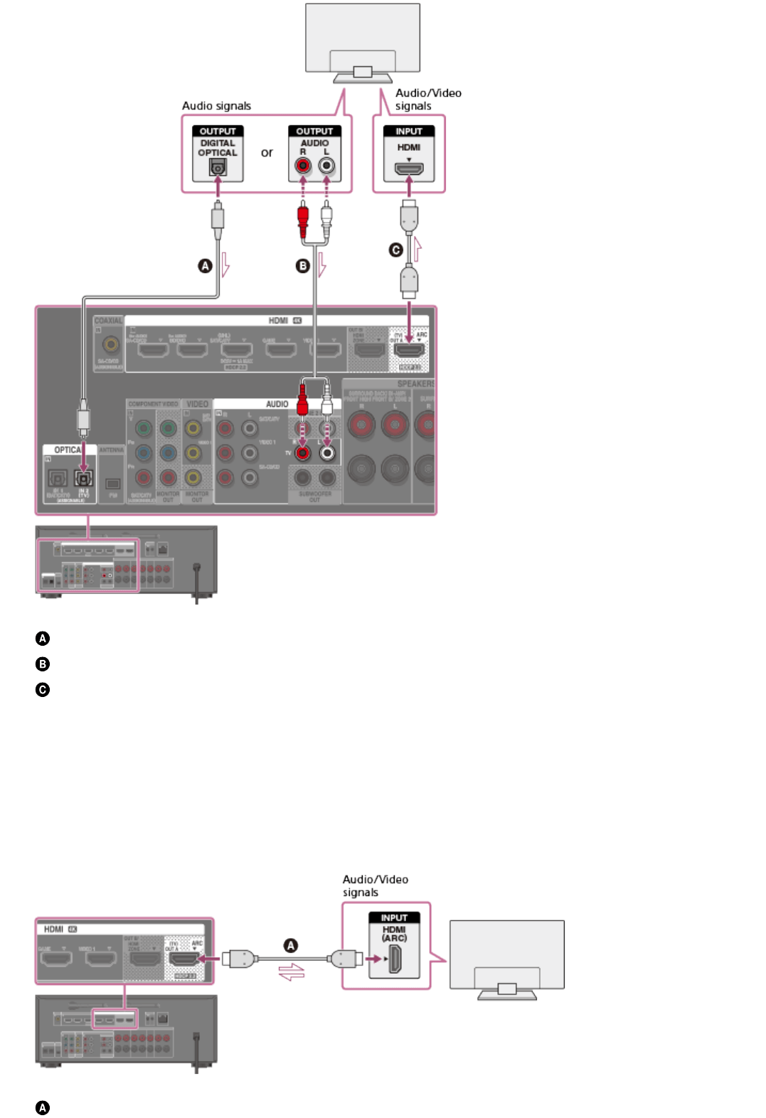 Page 39 of Sony Stereo Receiver STR-DN1060/STR-DN860 User