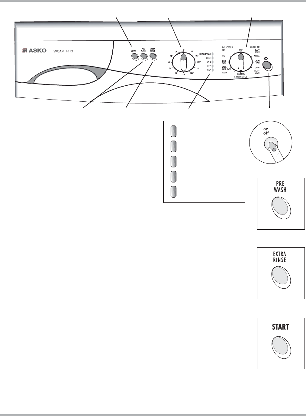 Page 8 of Asko Washer/Dryer WCAM 1812 User Guide