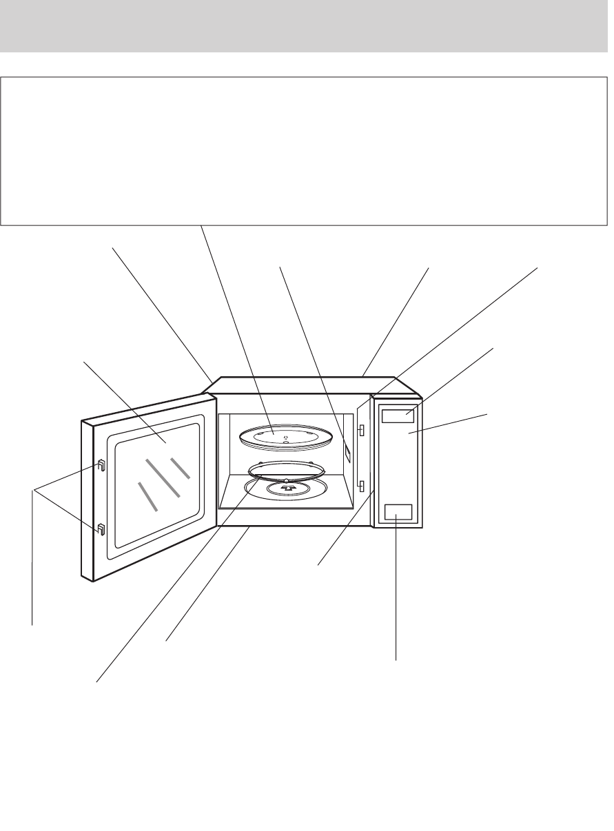 Page 7 of Panasonic Microwave Oven NN-ST657S User Guide