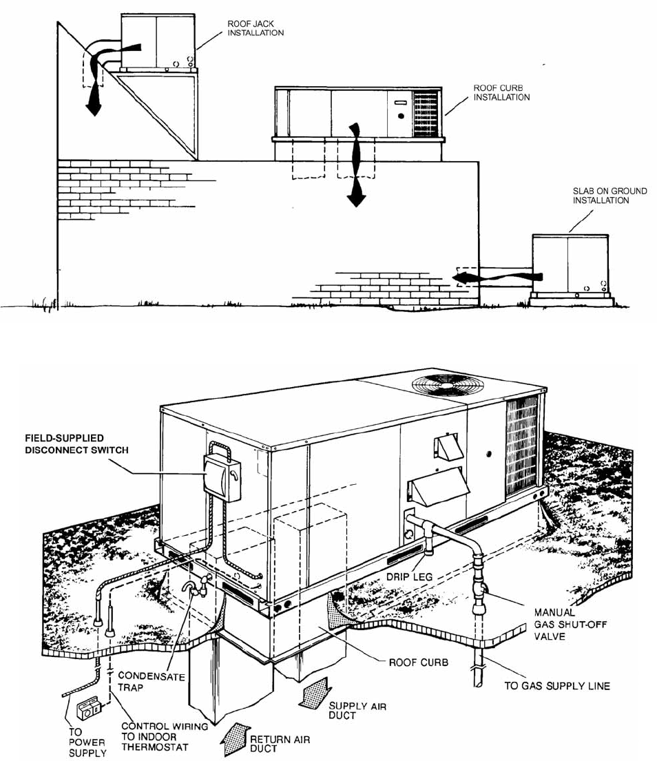 Page 24 of York Air Conditioner DH 036 User Guide