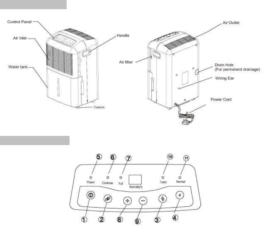Page 4 of SPT Dehumidifier SD-30E User Guide