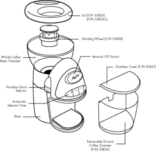 Page 4 of Melitta Coffee Grinder MEBG8B User Guide