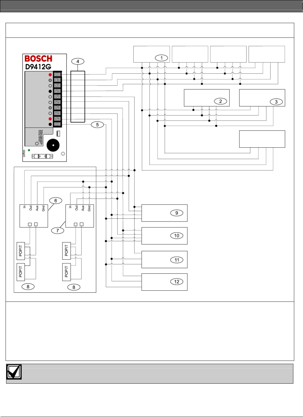 medium resolution of d9412gv2 d7412gv2 operation and installation guide appendix a system wiring diagrams issue a