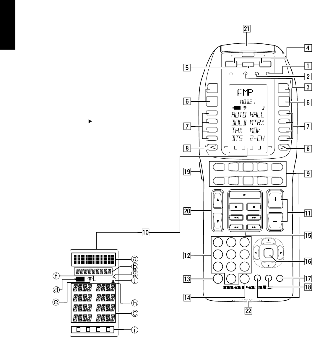 Page 22 of Marantz Stereo Receiver SR8000 User Guide