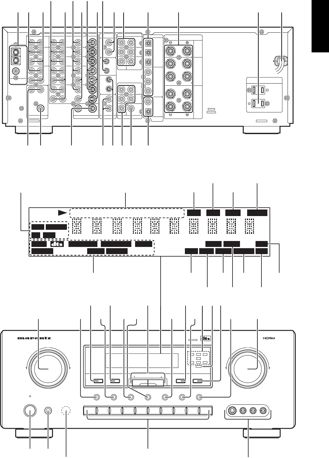 Page 5 of Marantz Stereo Receiver SR8000 User Guide