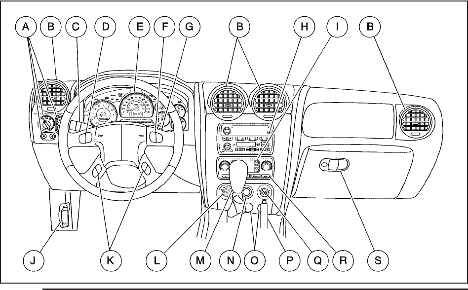 Page 124 of GMC Automobile 2004 Envoy User Guide