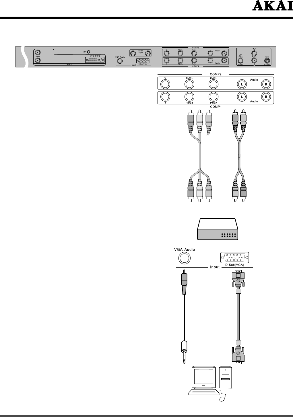 Page 16 of Akai Flat Panel Television LCT3226 User Guide