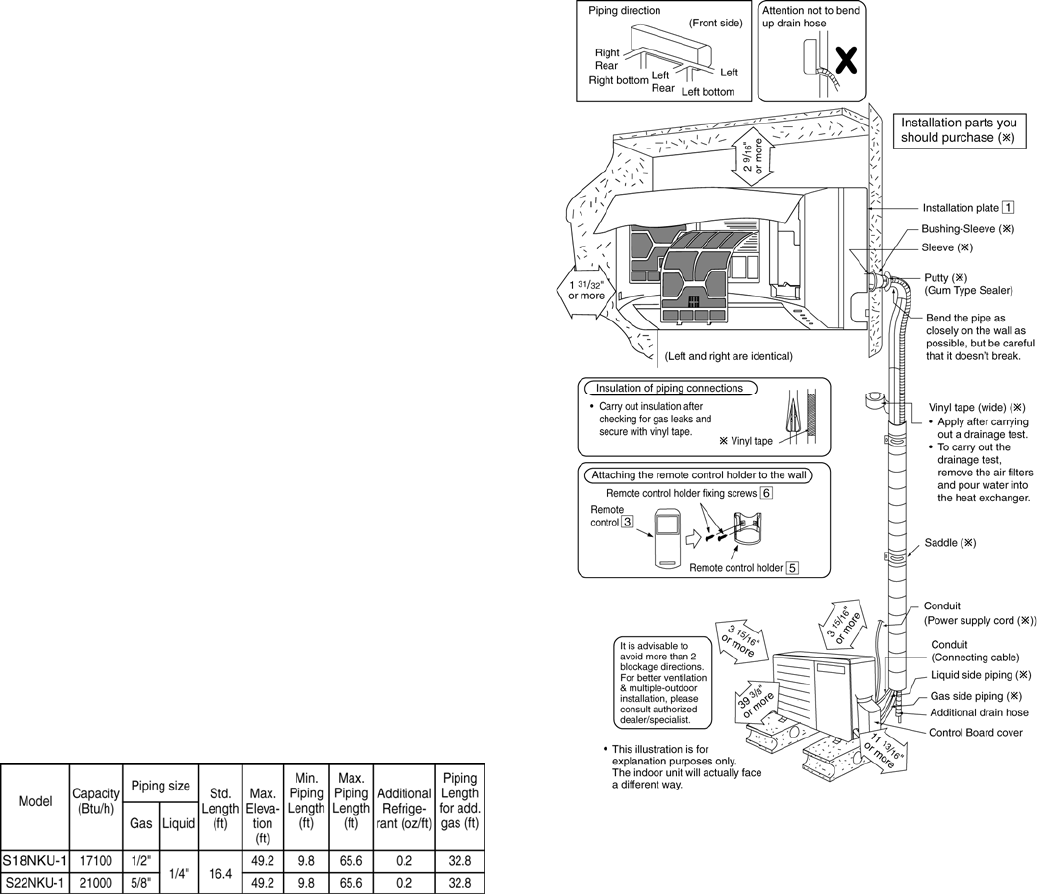 Page 39 of Panasonic Air Conditioner CS-S18NKU-1 User