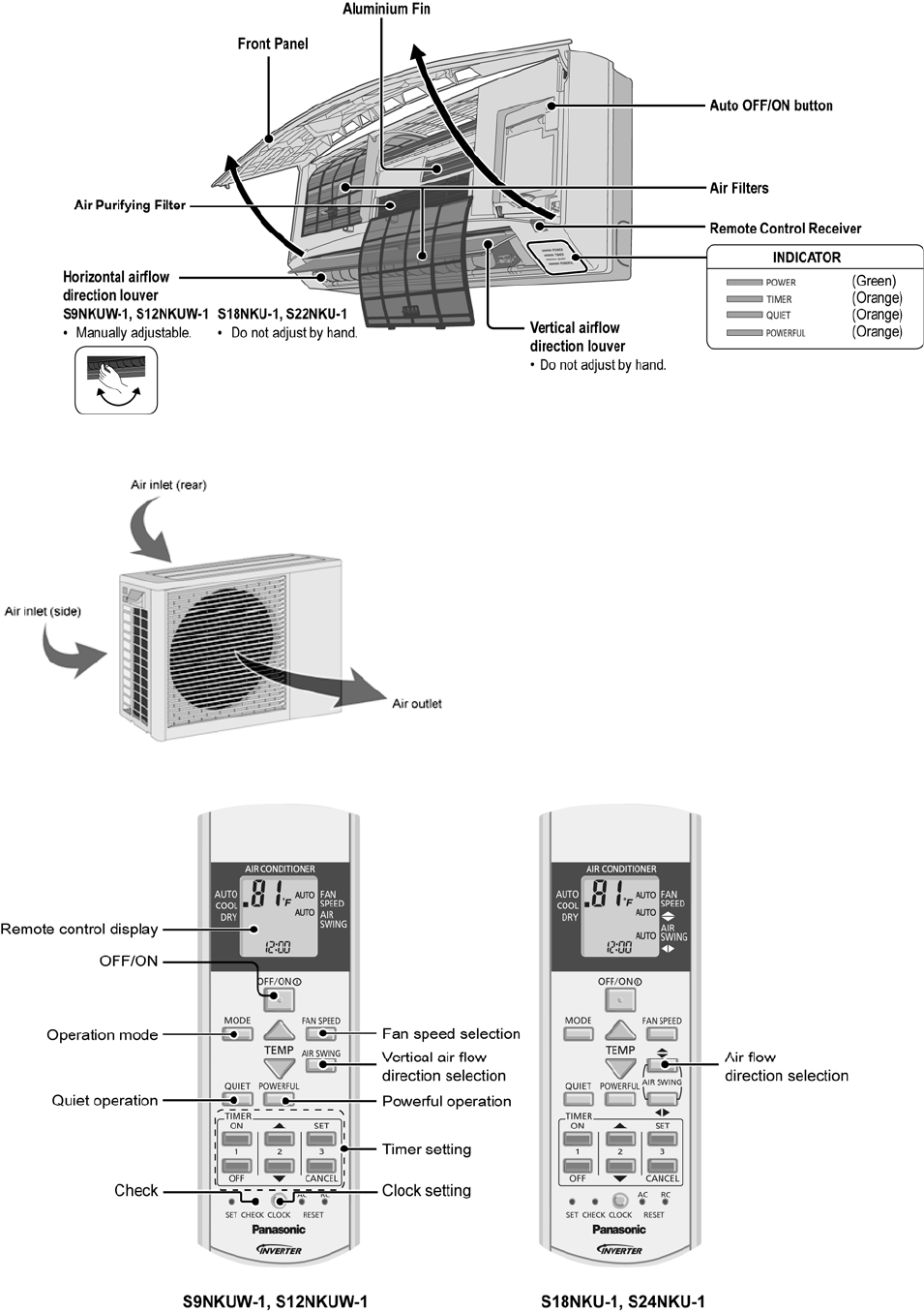 Page 9 of Panasonic Air Conditioner CS-S18NKU-1 User Guide