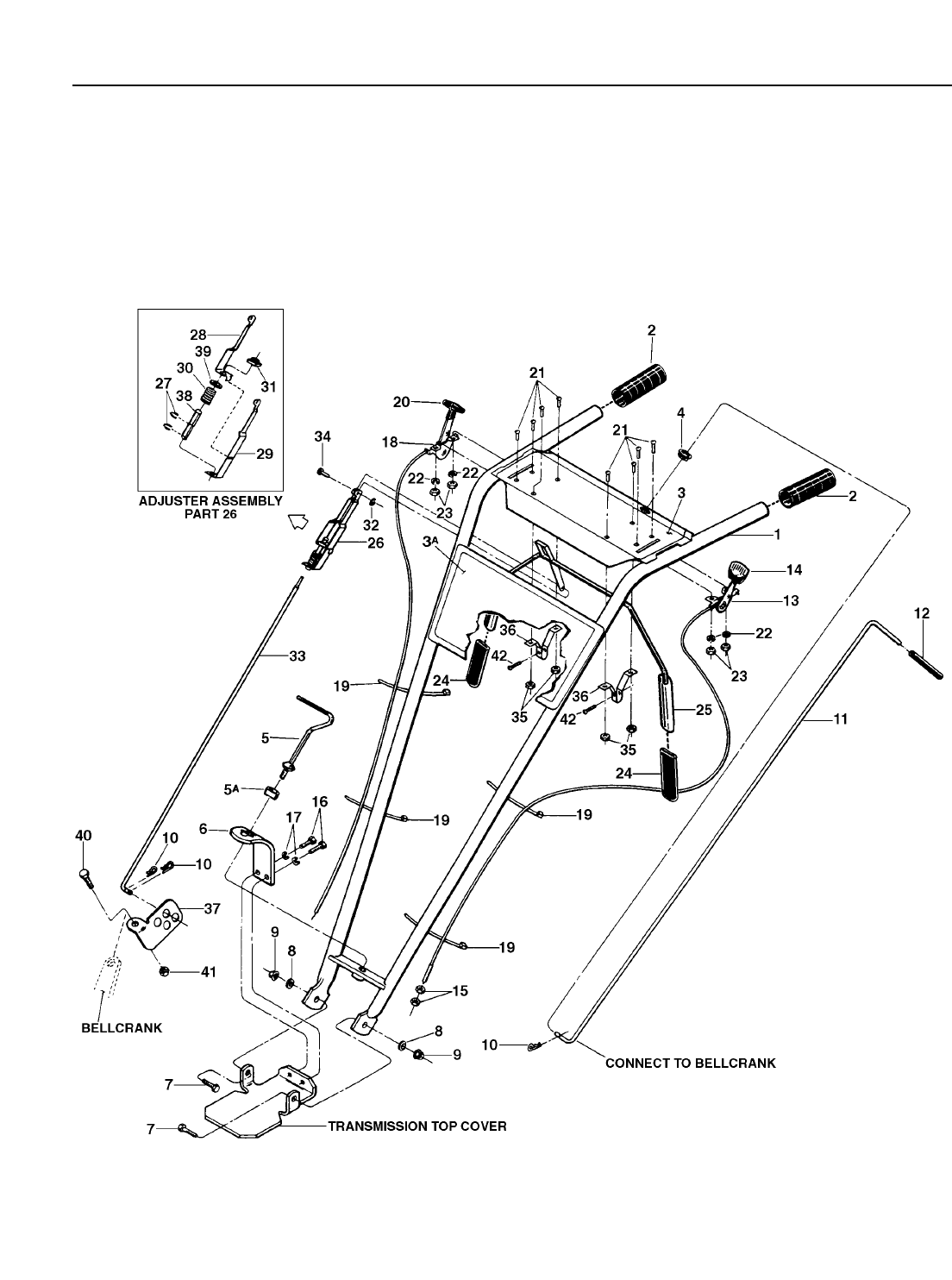 Page 2 of Troy-Bilt Tiller 12185 User Guide