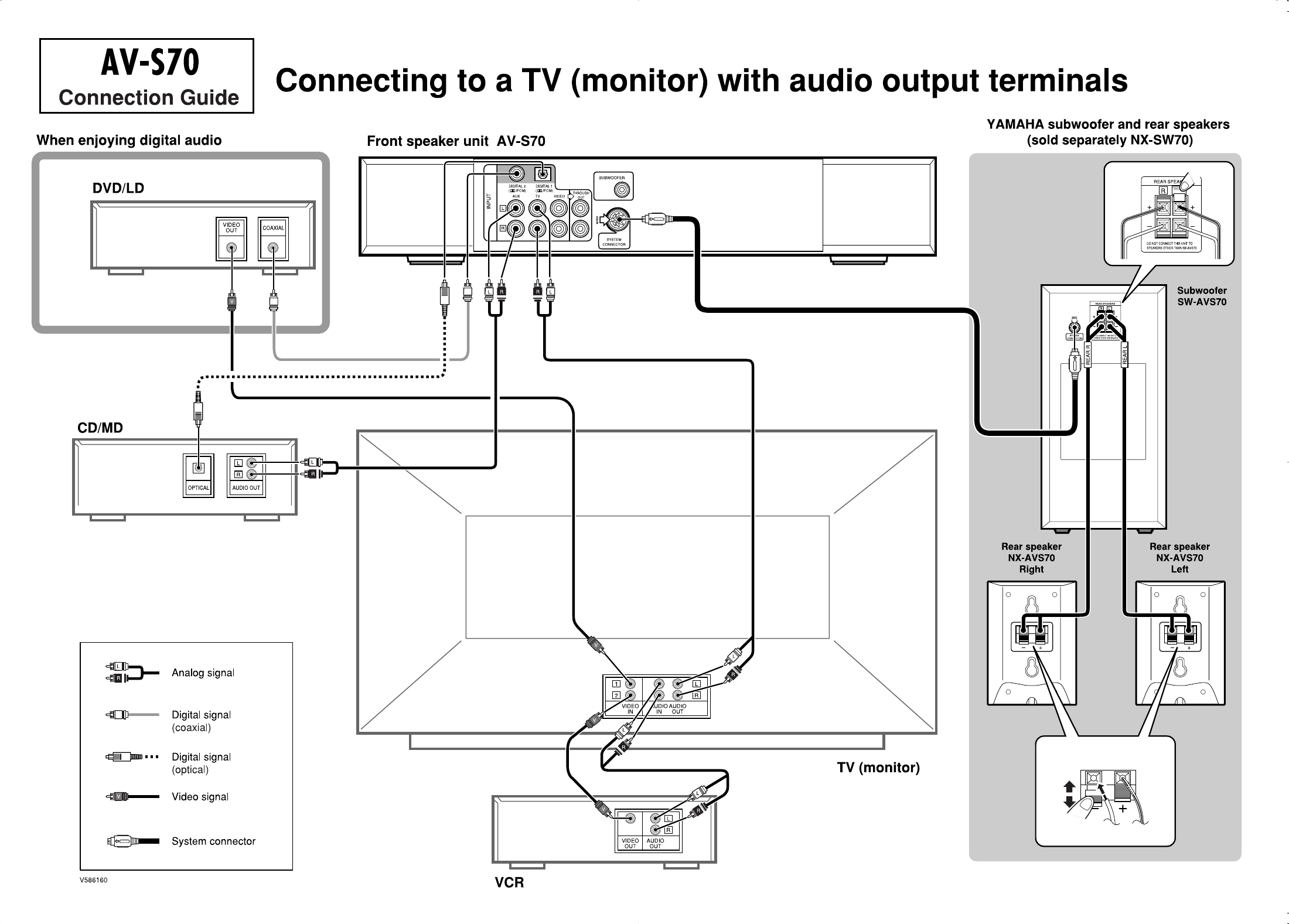 Page 40 of Yamaha Home Theater System AV-S70 User Guide