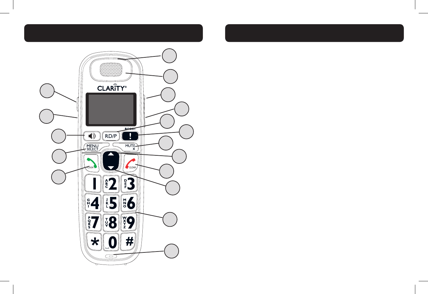 Page 7 of Clarity Cordless Telephone D702 User Guide