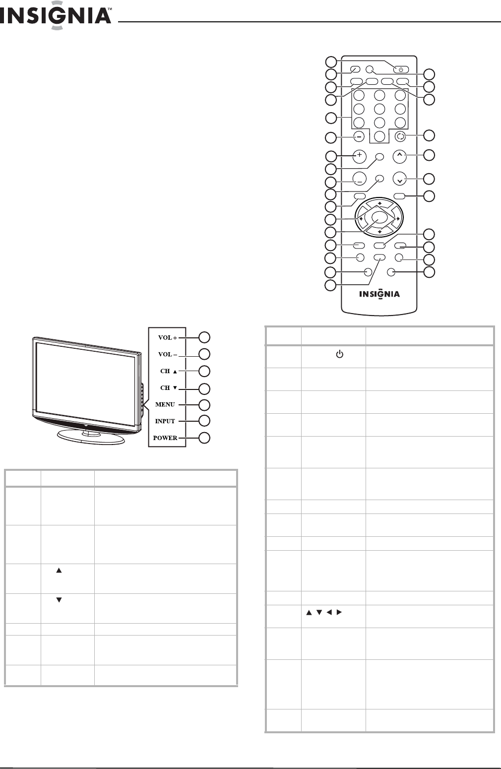 Page 6 of Insignia Projection Television NS-LCD32-09 User