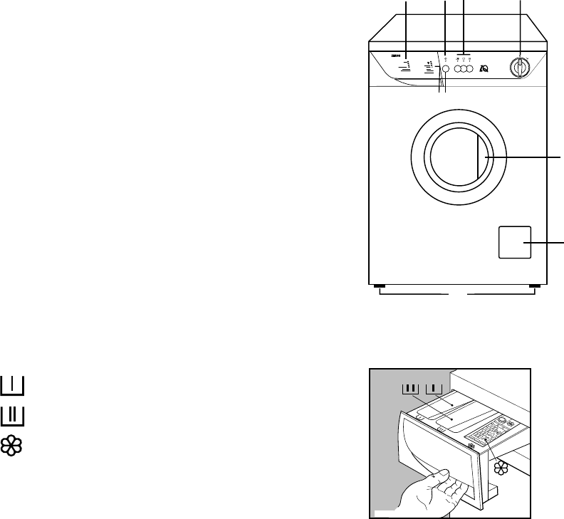 Page 5 of Zanussi Washer FLA 1201 W User Guide
