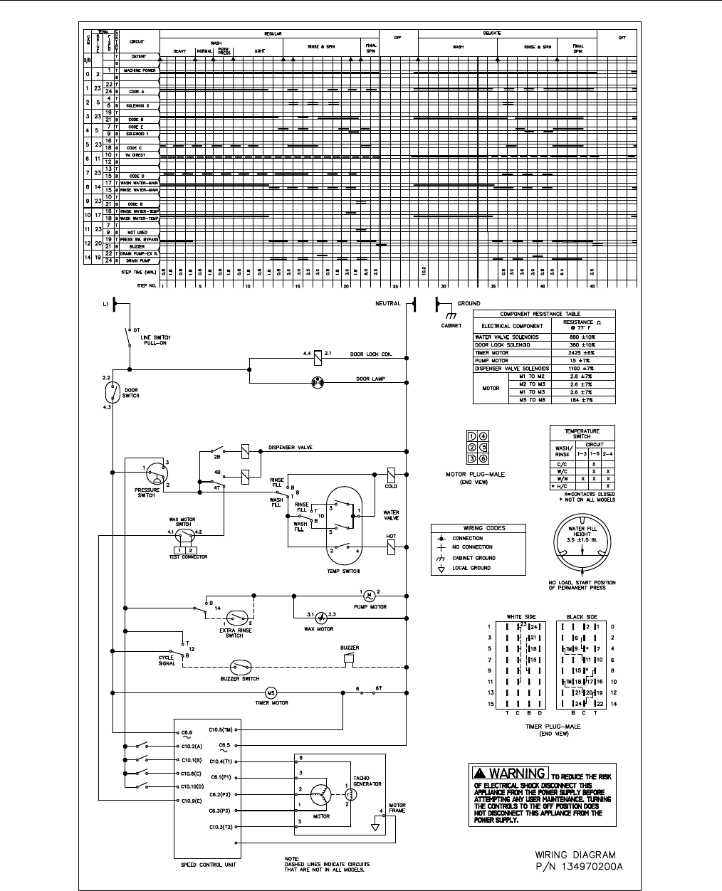 Page 8 of Electrolux Washer WTF330HS0 User Guide