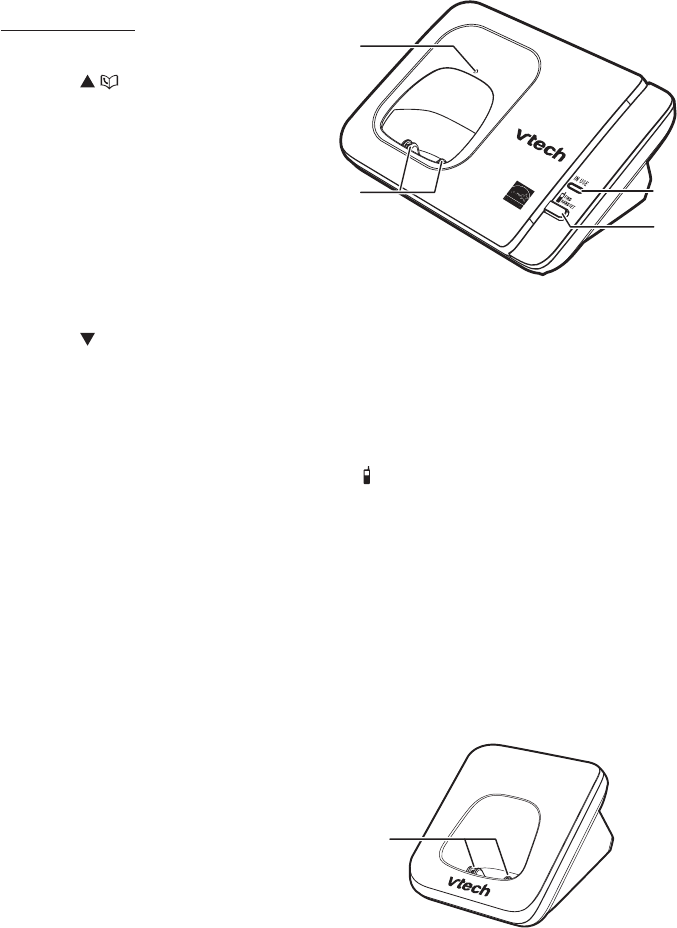 Page 9 of VTech Cordless Telephone CS6719 User Guide