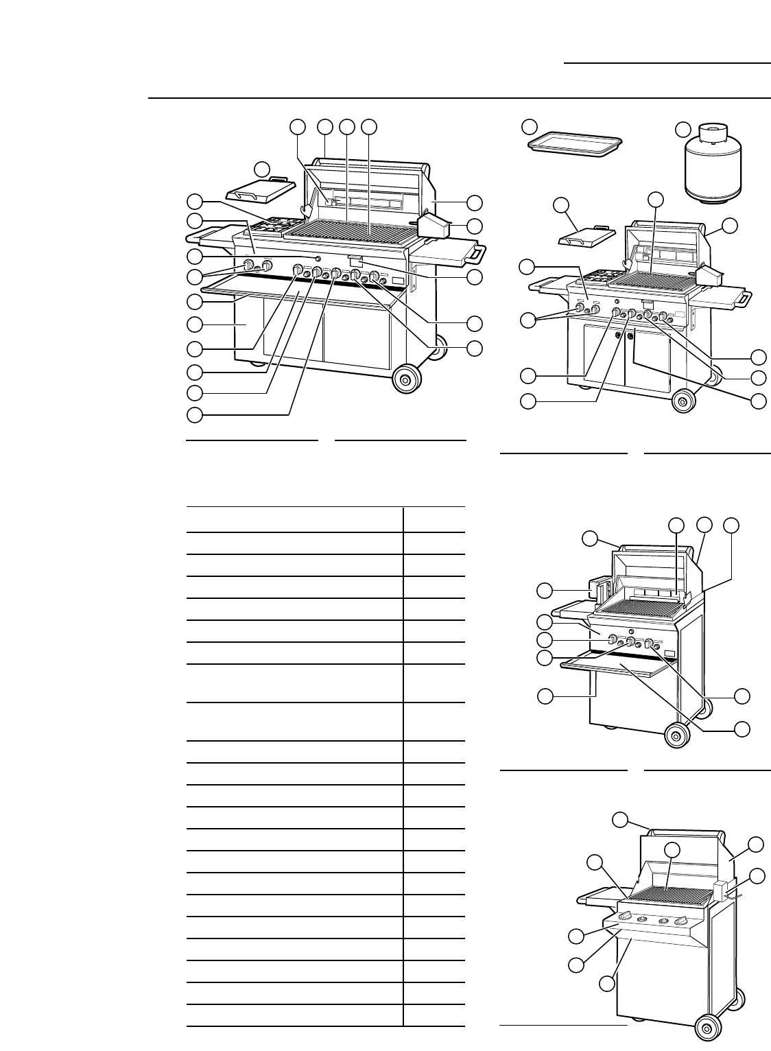 Page 8 of GE Monogram Gas Grill 27 User Guide